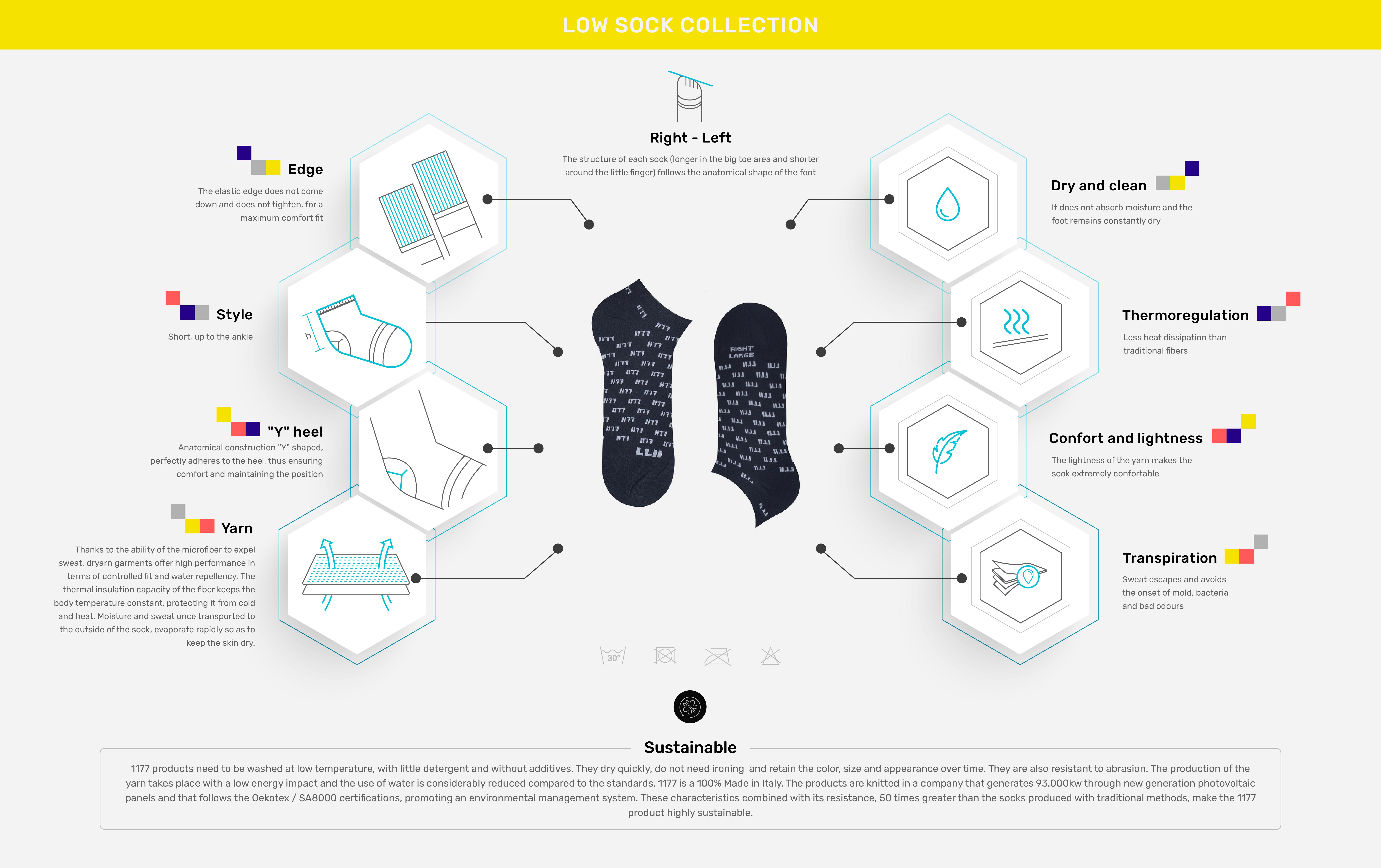 Data sheet Low socks