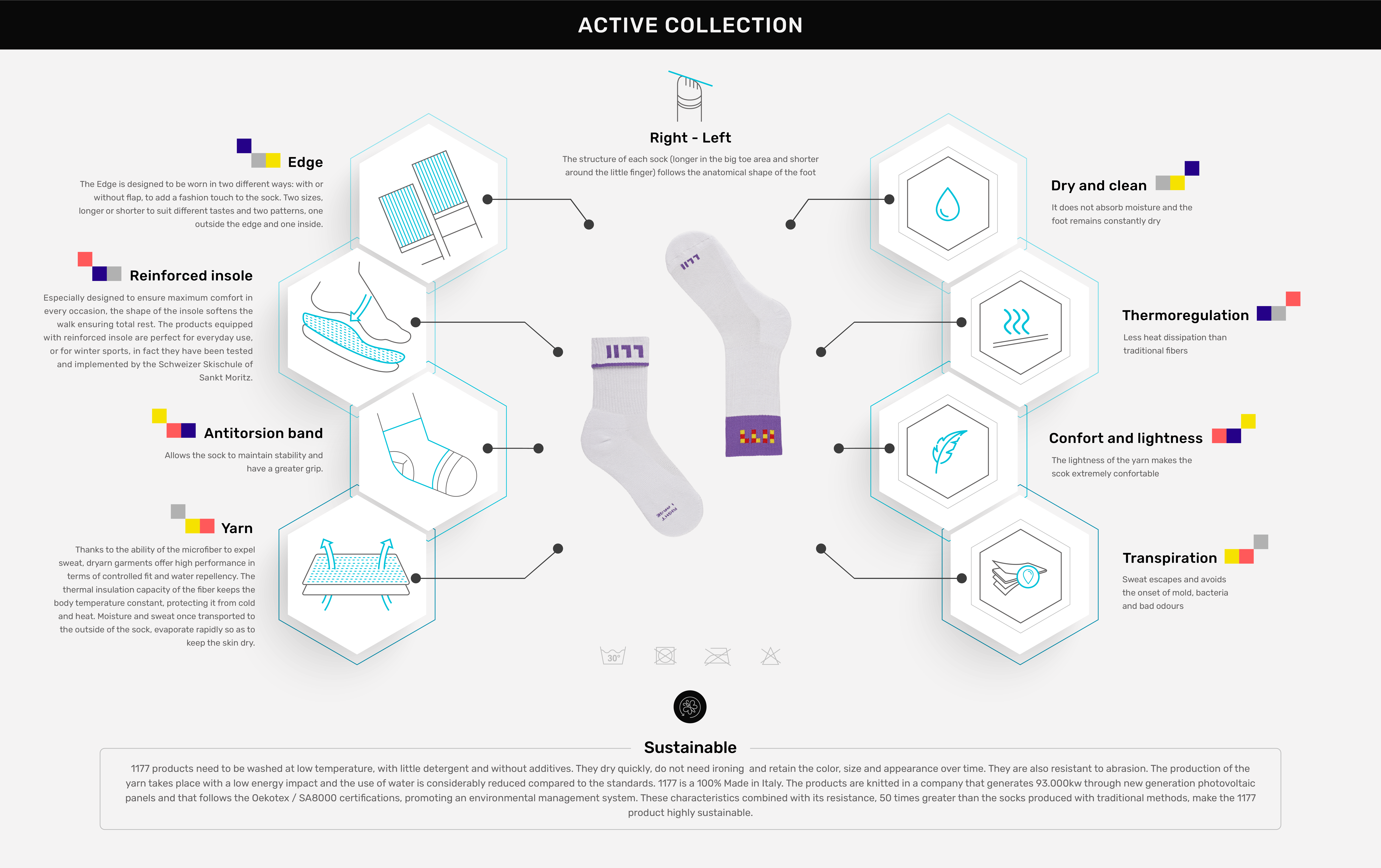 Data sheet Active socks