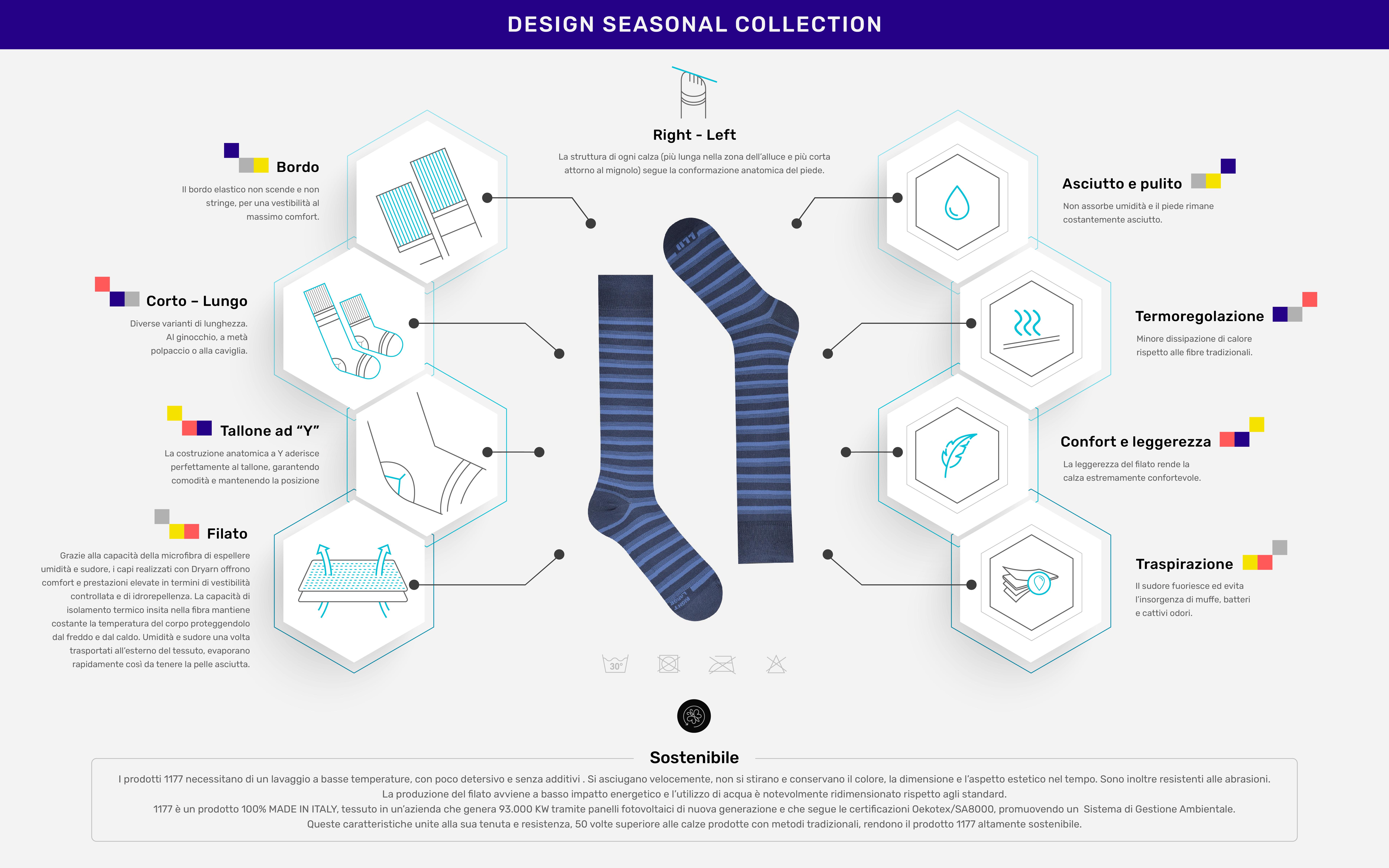 Linea Design Seasonal più da vicino